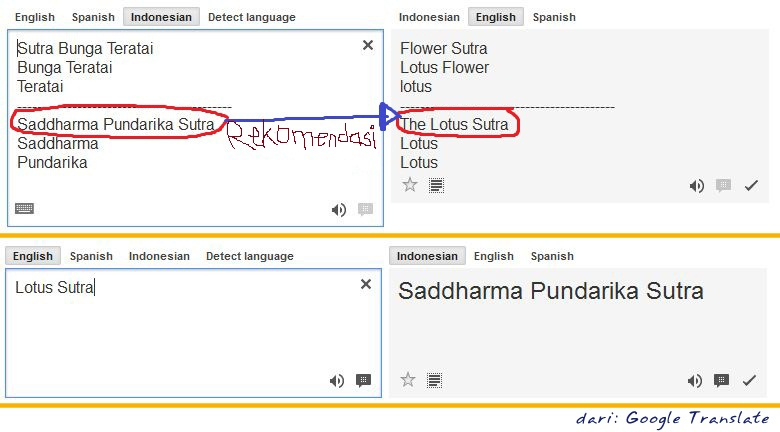 Google Translate: Lotus Sutra