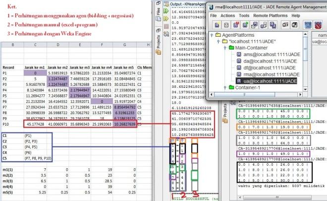 Hasil Clustering Manual v.s. Weka v.s Agen